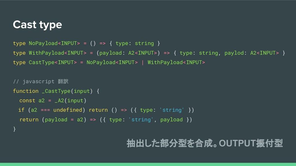 Cast type type NoPayload<INPUT> = () => { type:...