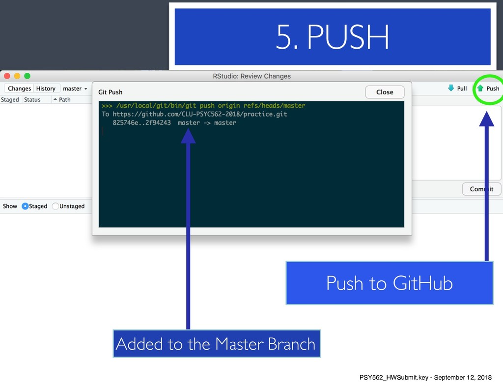 9 5. PUSH Push to GitHub Added to the Master Br...