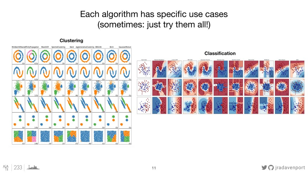 jradavenport !11 Each algorithm has specific use...