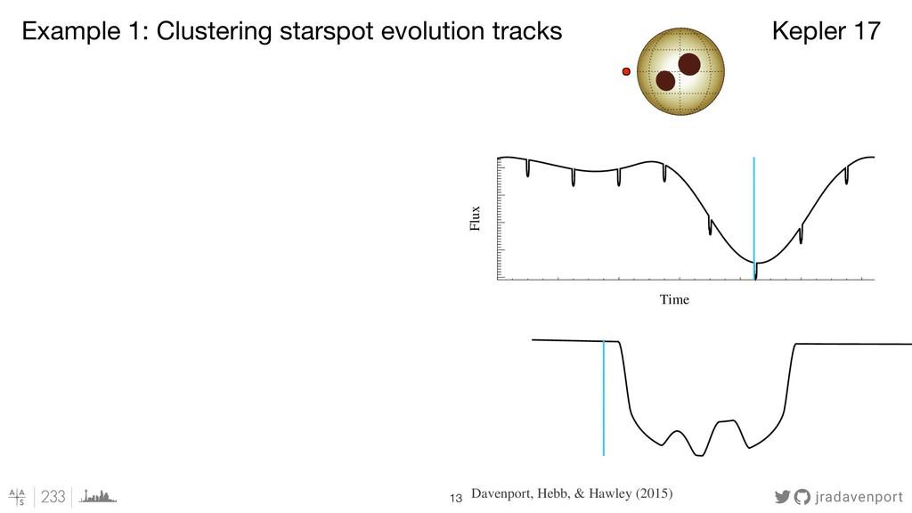 jradavenport !13 Example 1: Clustering starspot...