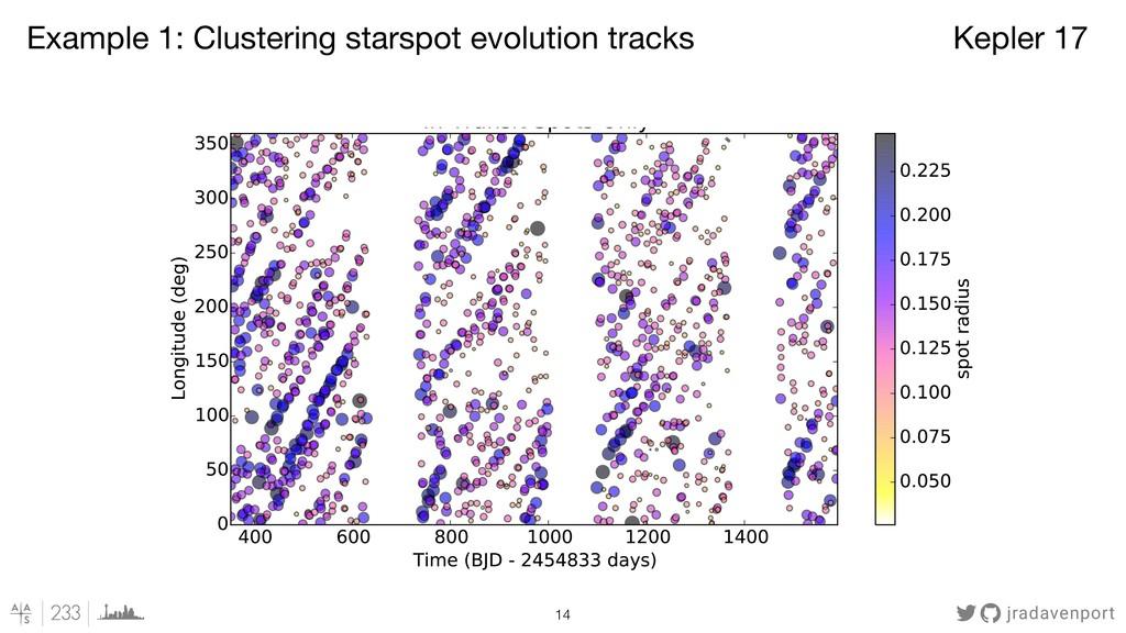 jradavenport !14 Kepler 17 Example 1: Clusterin...