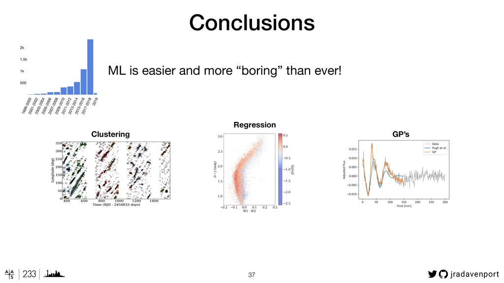 !37 Conclusions Clustering Regression GP's ML i...