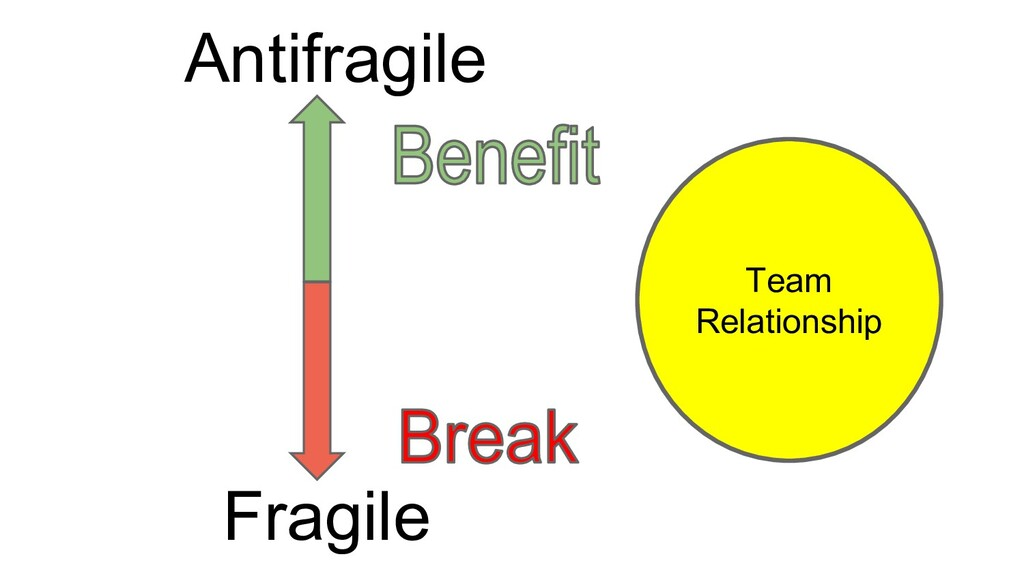 What is the opposite of fragile?