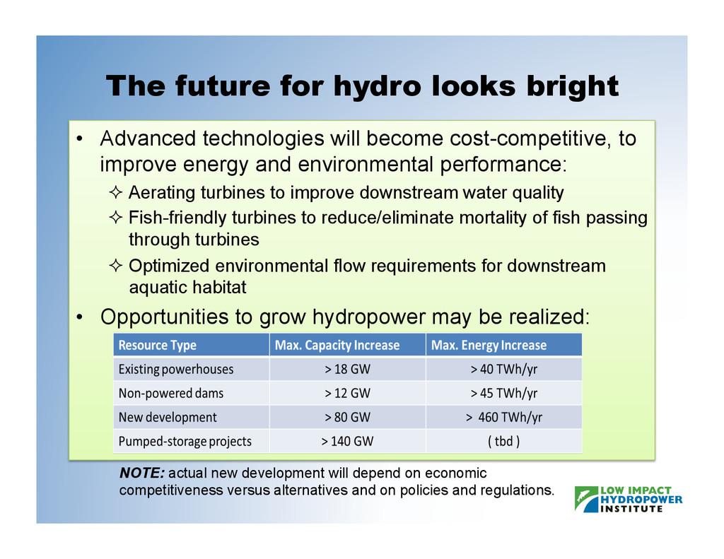 The future for hydro looks bright • Advanced t...