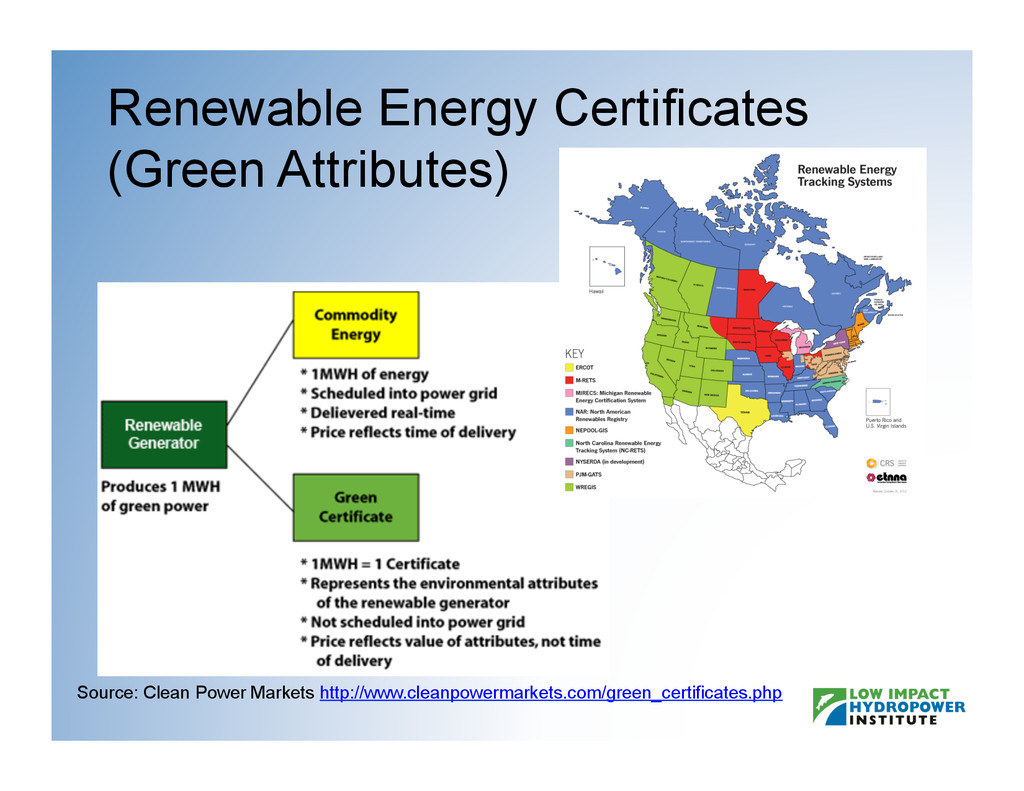 Renewable Energy Certificates (Green Attributes...