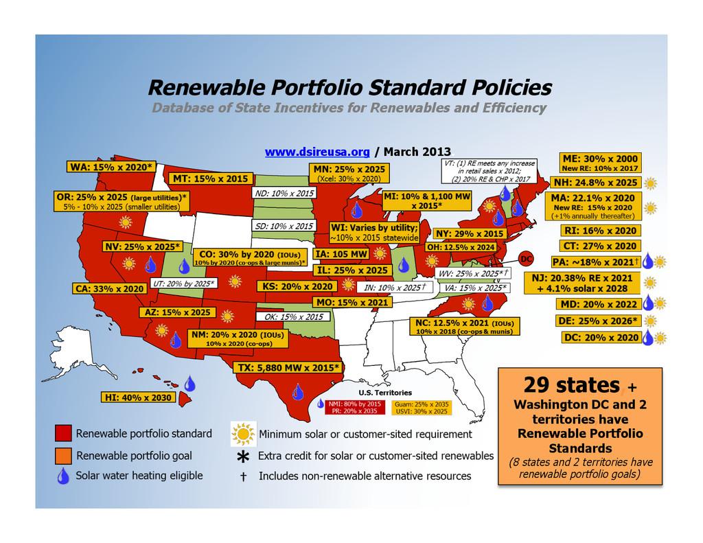 Renewable Portfolio Standard Policies Database ...