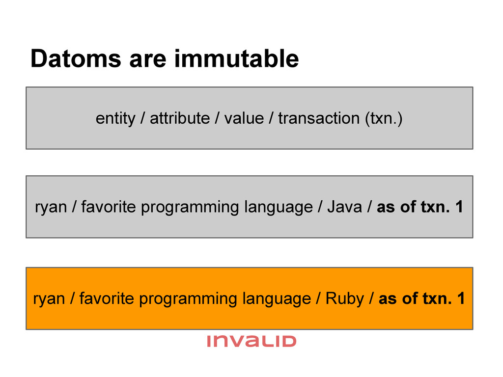 Datoms are immutable entity / attribute / value...