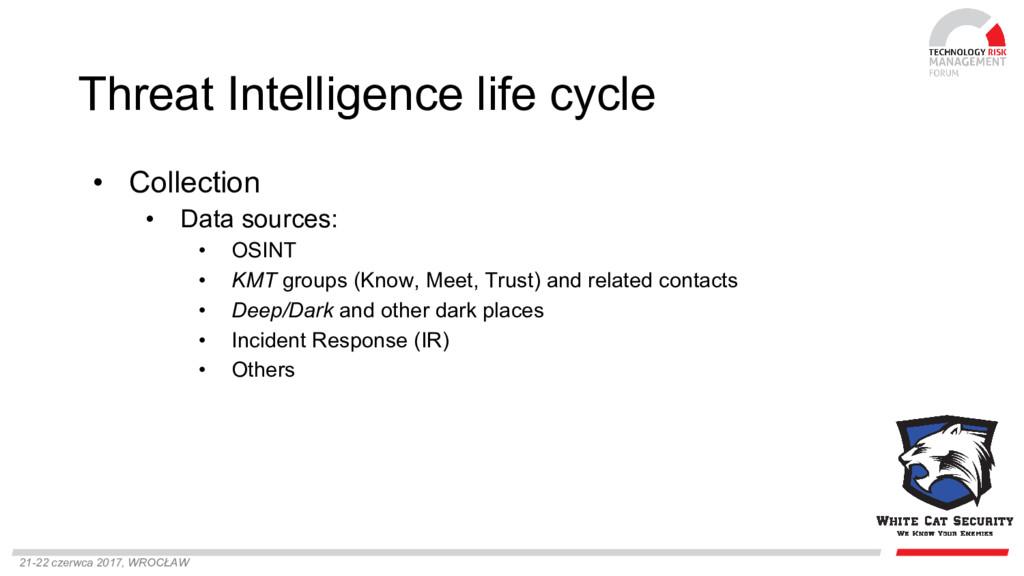 21-22 czerwca 2017, WROCŁAW Threat Intelligence...