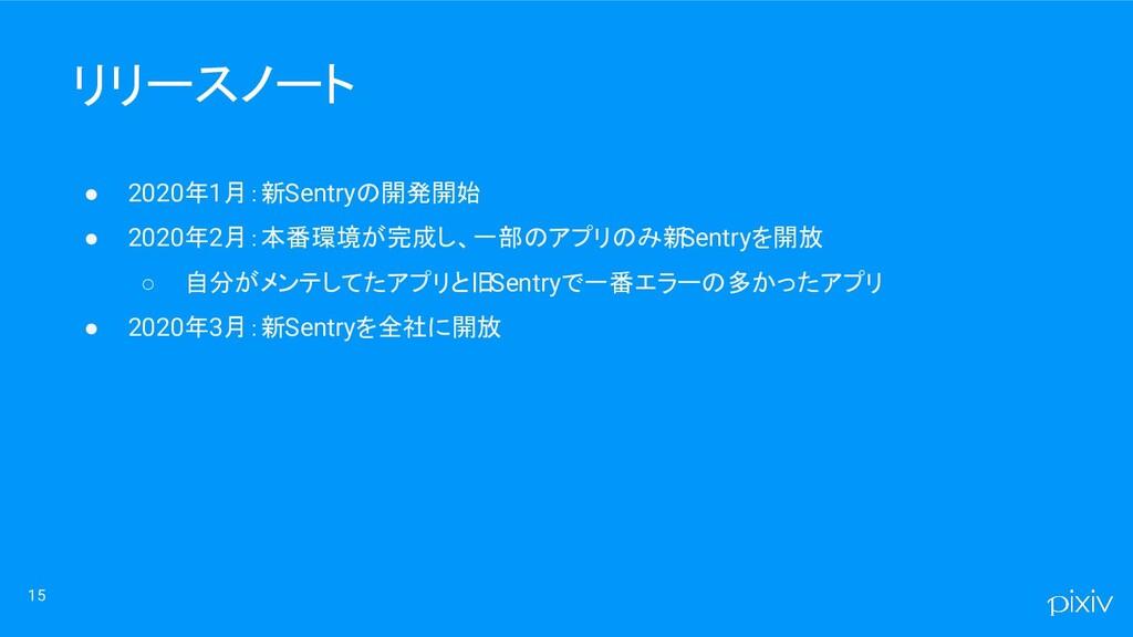 15 ● 2020年1月:新Sentryの開発開始 ● 2020年2月:本番環境が完成し、一部...