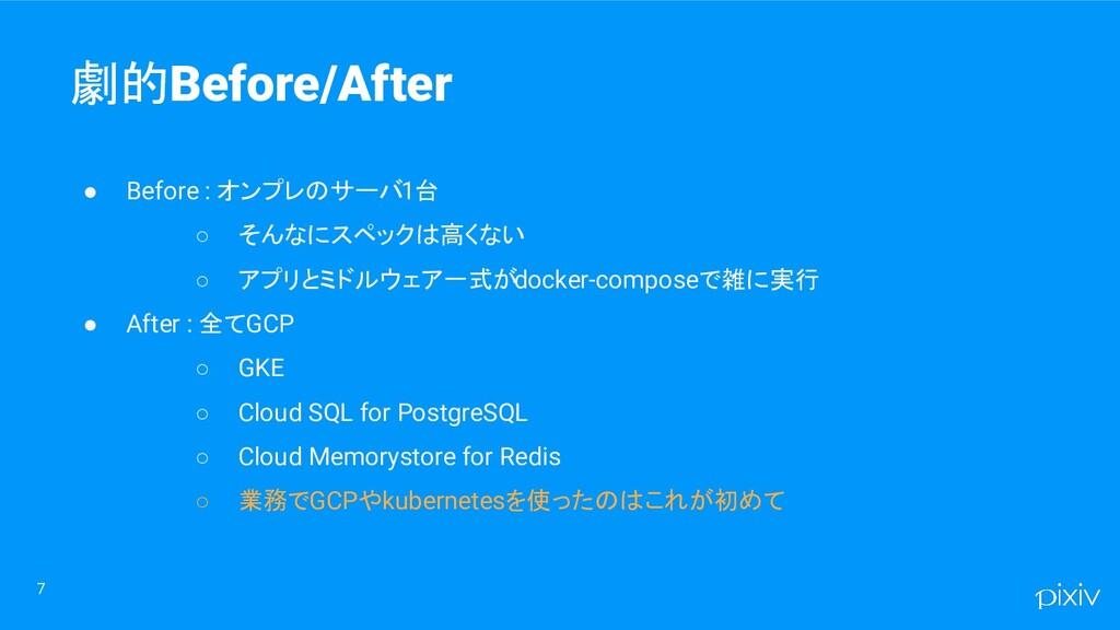 7 ● Before : オンプレのサーバ1台 ○ そんなにスペックは高くない ○ アプリとミ...