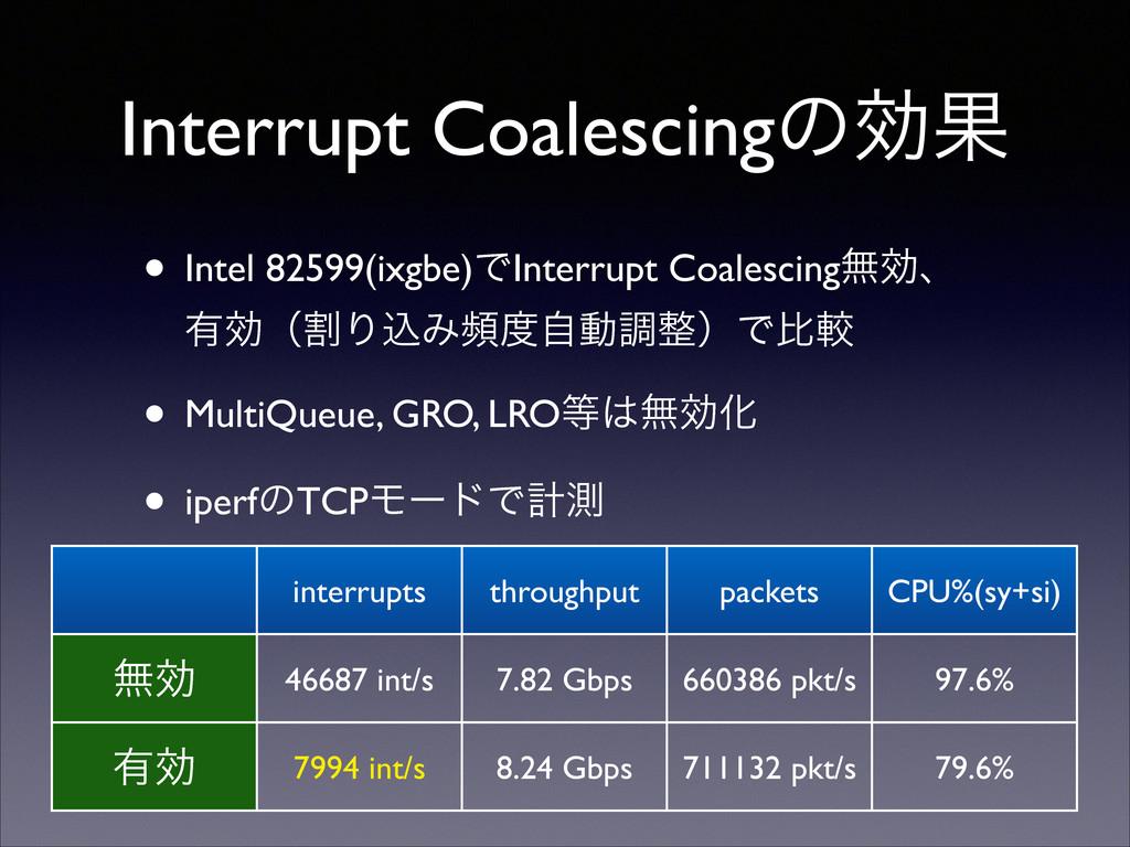 Interrupt CoalescingͷޮՌ • Intel 82599(ixgbe)ͰIn...
