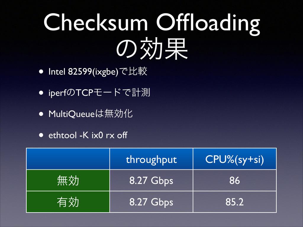 Checksum Offloading ͷޮՌ • Intel 82599(ixgbe)Ͱൺֱ...