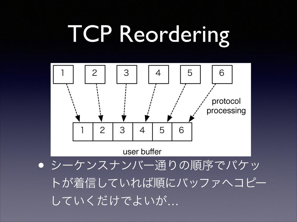 TCP Reordering • γʔέϯεφϯόʔ௨ΓͷॱংͰύέο τ͕ண৴͍ͯ͠Εॱʹ...