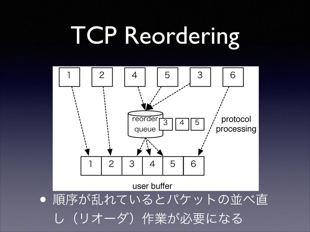 TCP Reordering ̍      ̍      protocol...