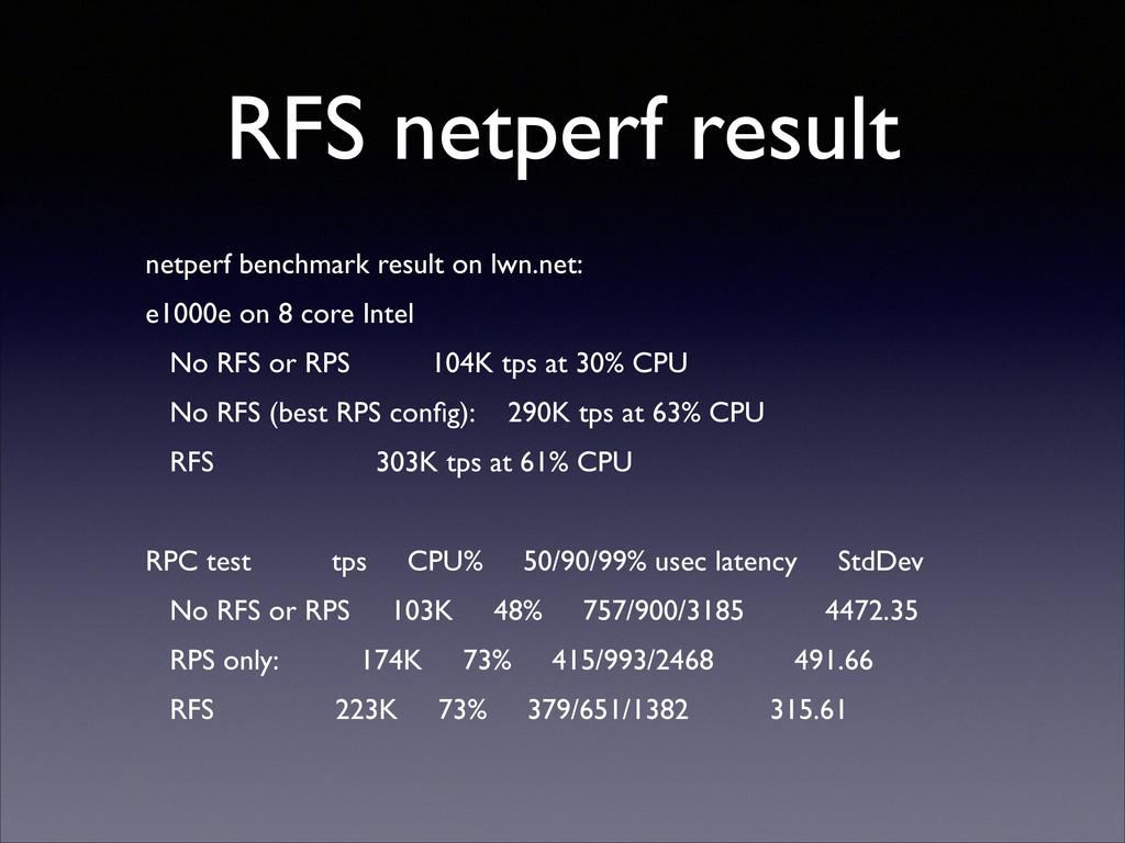 RFS netperf result netperf benchmark result on ...