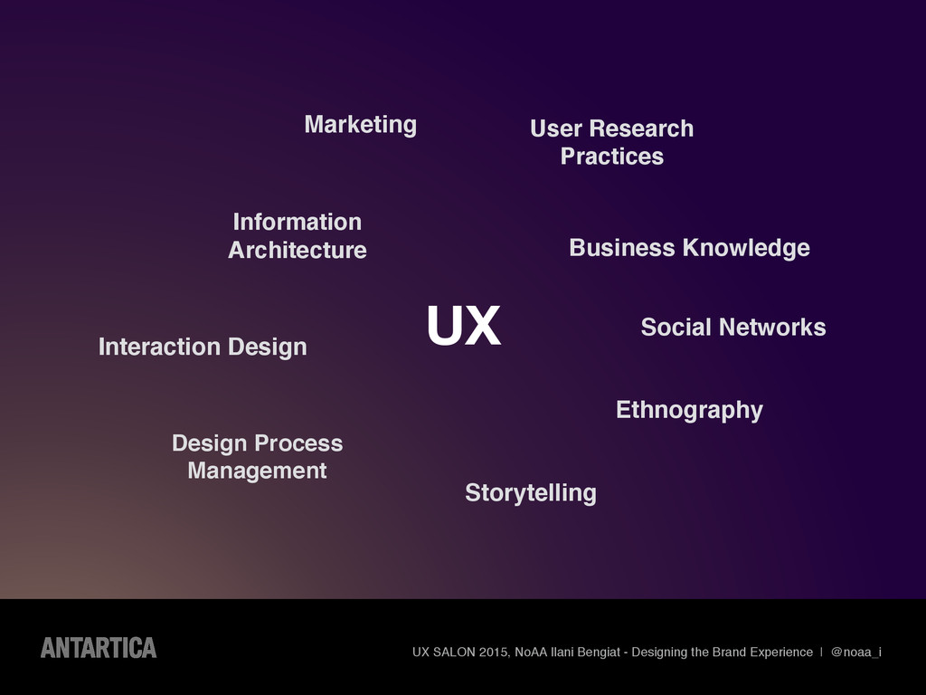UX User Research Practices Business Knowledge E...