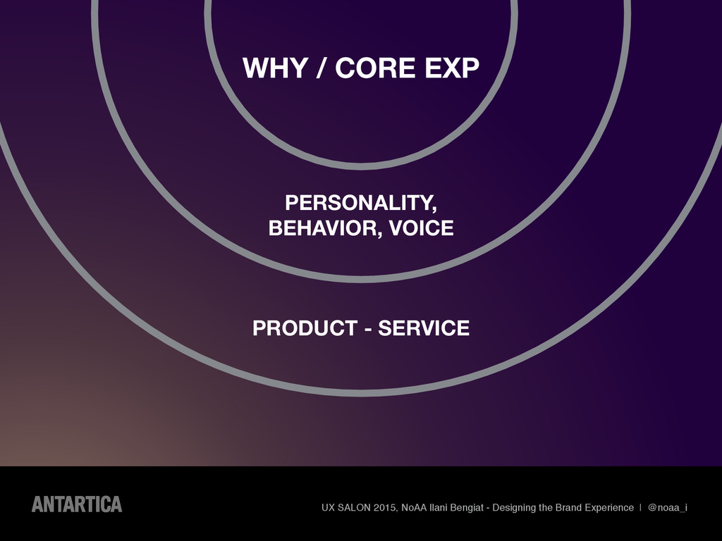 WHY / CORE EXP PERSONALITY,  BEHAVIOR, VOICE P...