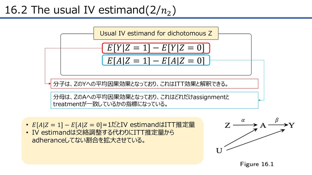 16.2 The usual IV estimand(2/! ) [| = 1] − [| =...