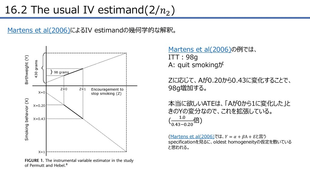 16.2 The usual IV estimand(2/! ) Martens et al(...