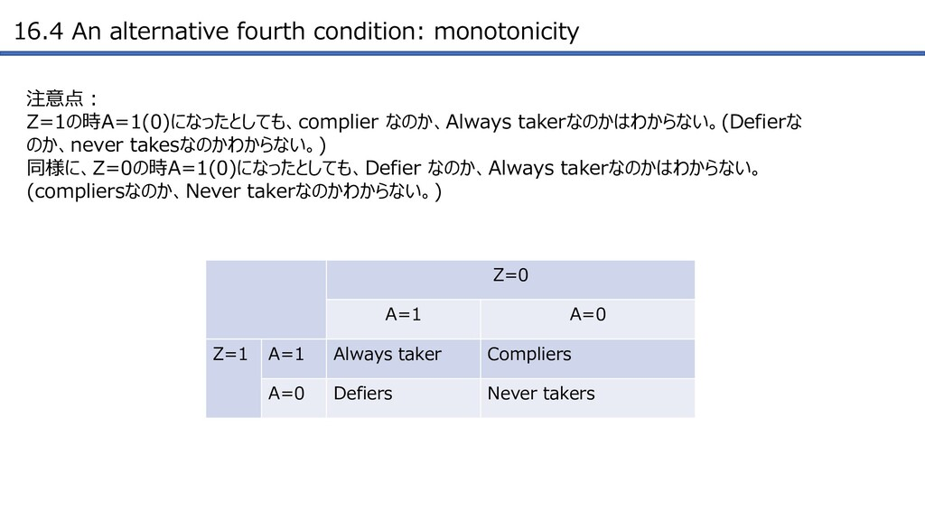 16.4 An alternative fourth condition: monotonic...