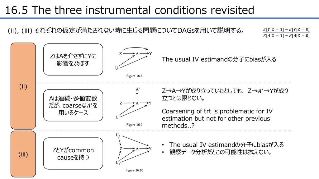 16.5 The three instrumental conditions revisite...