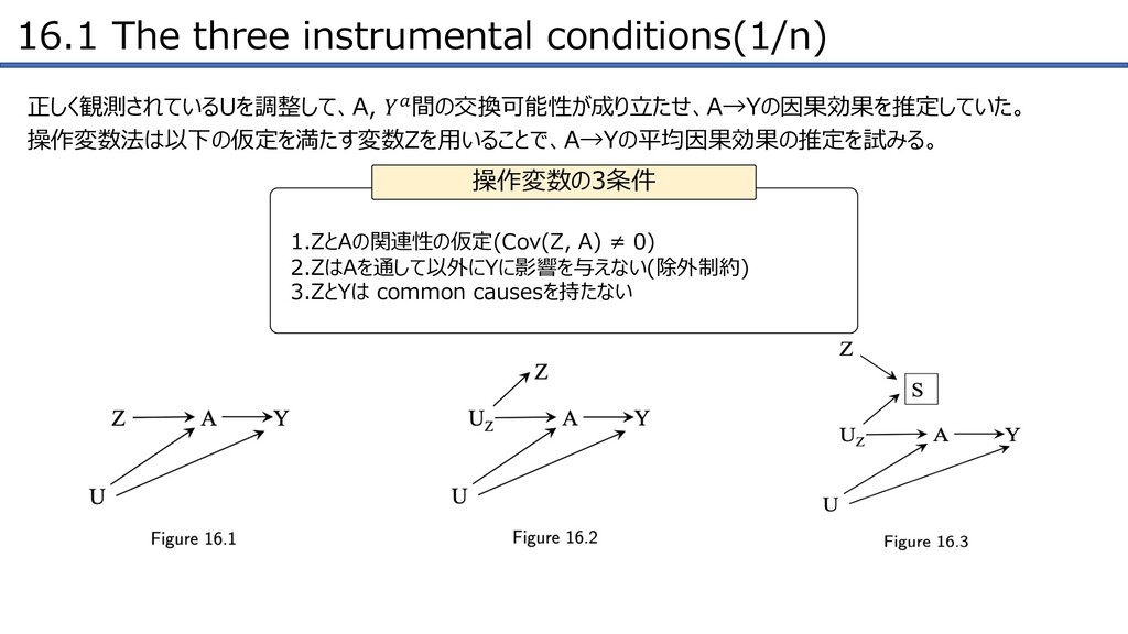 16.1 The three instrumental conditions(1/n) 正しく...