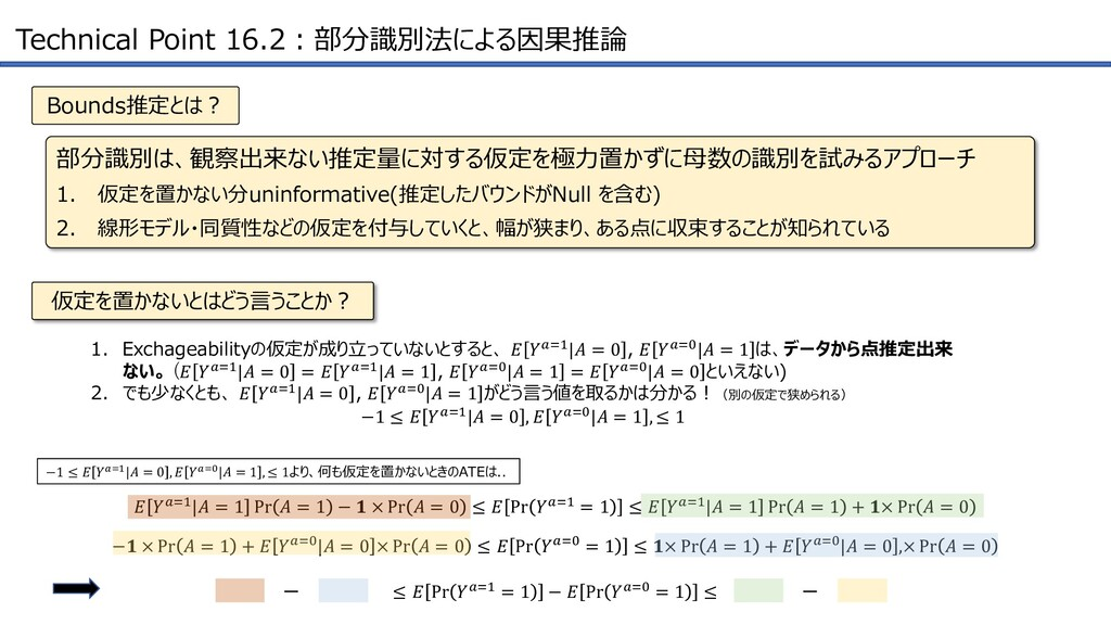 Technical Point 16.2︓部分識別法による因果推論 Bounds推定とは︖ 1...