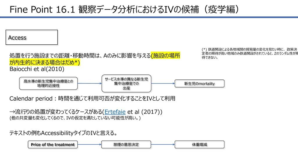 Fine Point 16.1 観察データ分析におけるIVの候補(疫学編) Price of ...