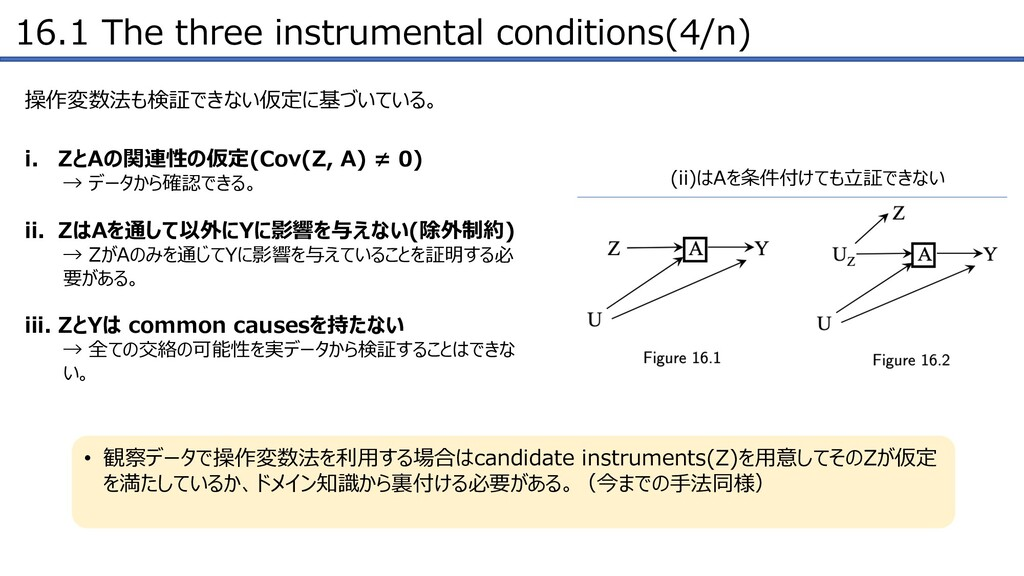 16.1 The three instrumental conditions(4/n) 操作変...