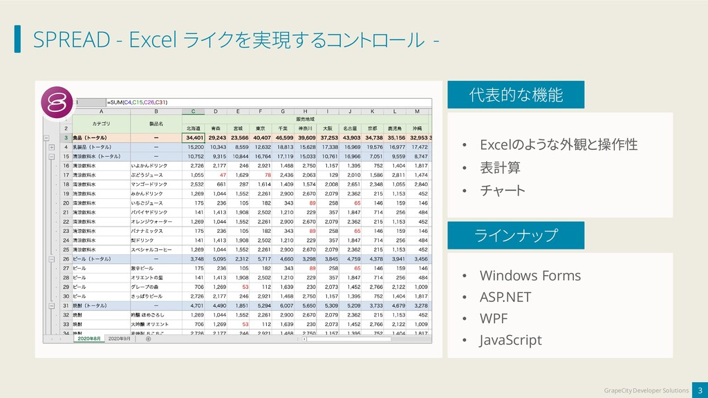 SPREAD - Excel ライクを実現するコントロール - 3 GrapeCity Dev...
