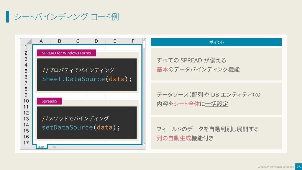 シートバインディング コード例 28 GrapeCity Developer Solution...