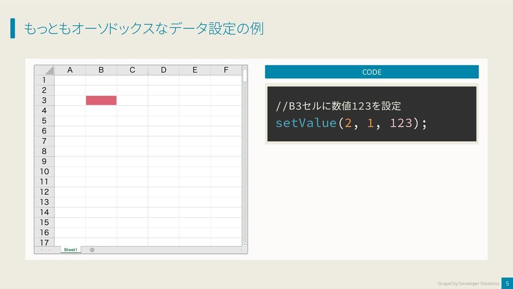 もっともオーソドックスなデータ設定の例 5 GrapeCity Developer Solut...