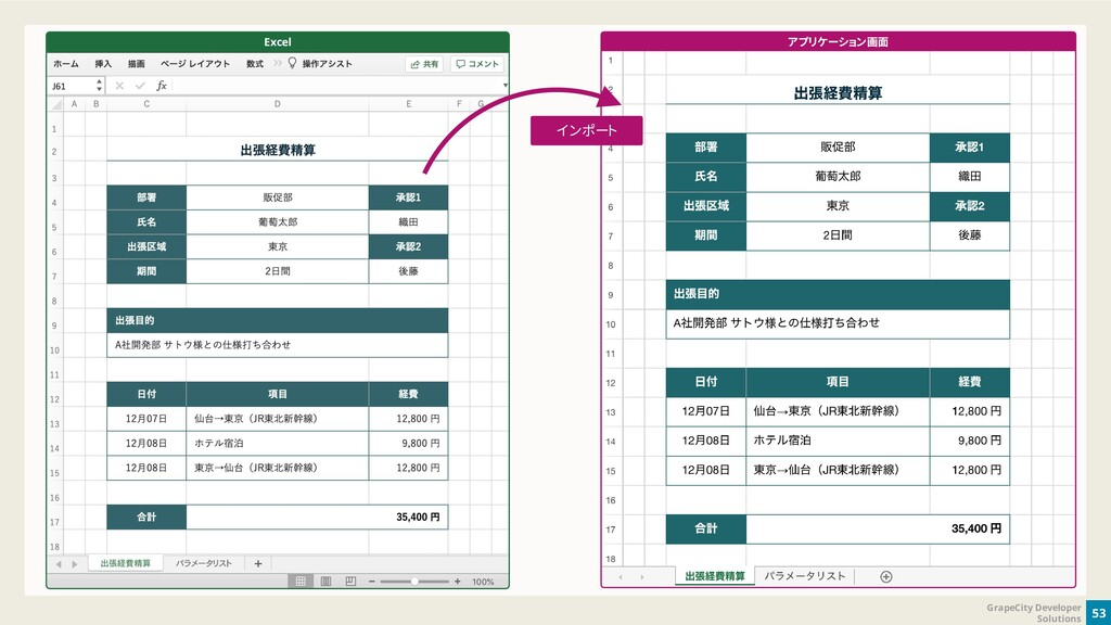 53 GrapeCity Developer Solutions Excel アプリケーション...