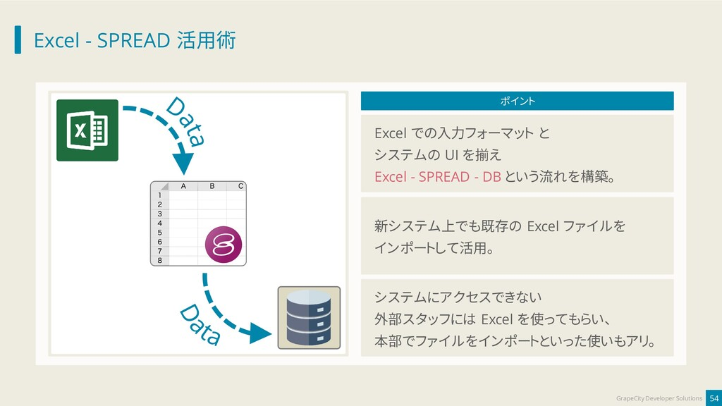 Excel - SPREAD 活用術 54 GrapeCity Developer Solut...