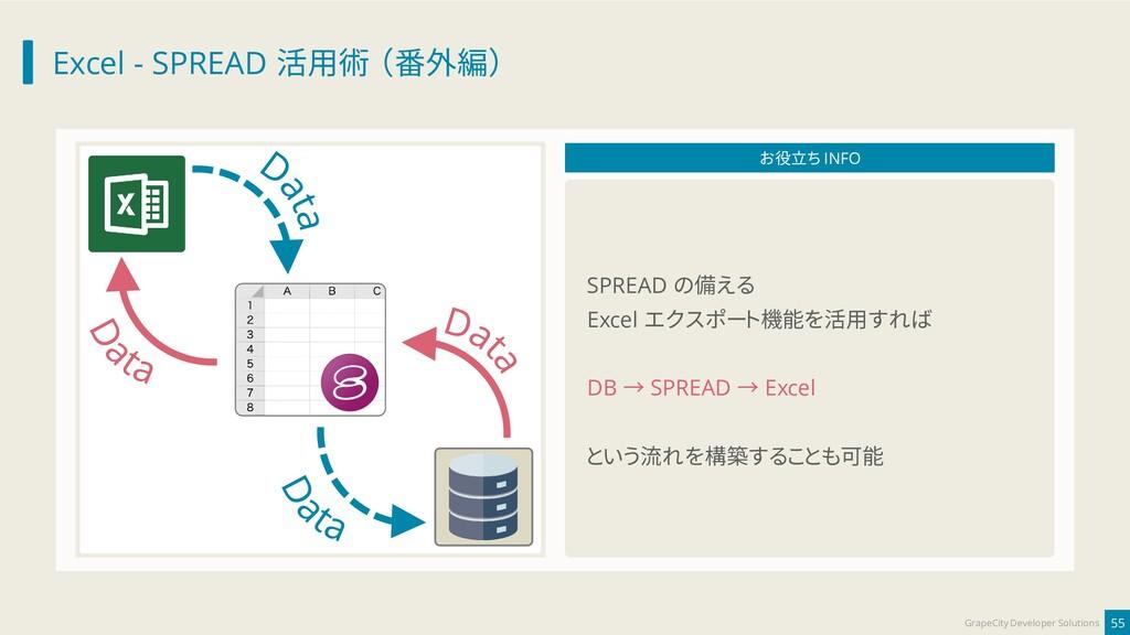 Excel - SPREAD 活用術 (番外編) 55 GrapeCity Developer...