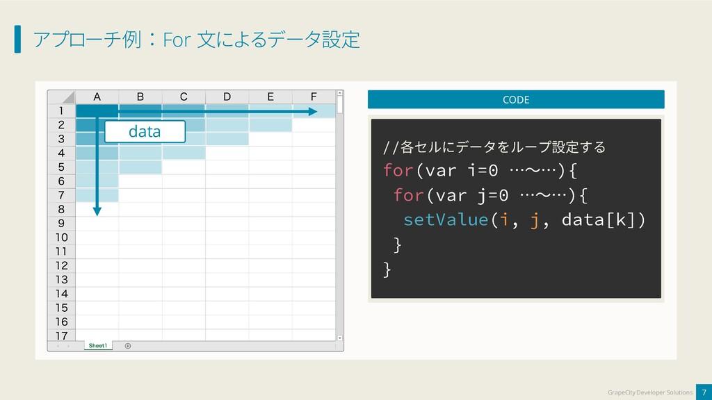 アプローチ例 : For 文によるデータ設定 7 GrapeCity Developer So...