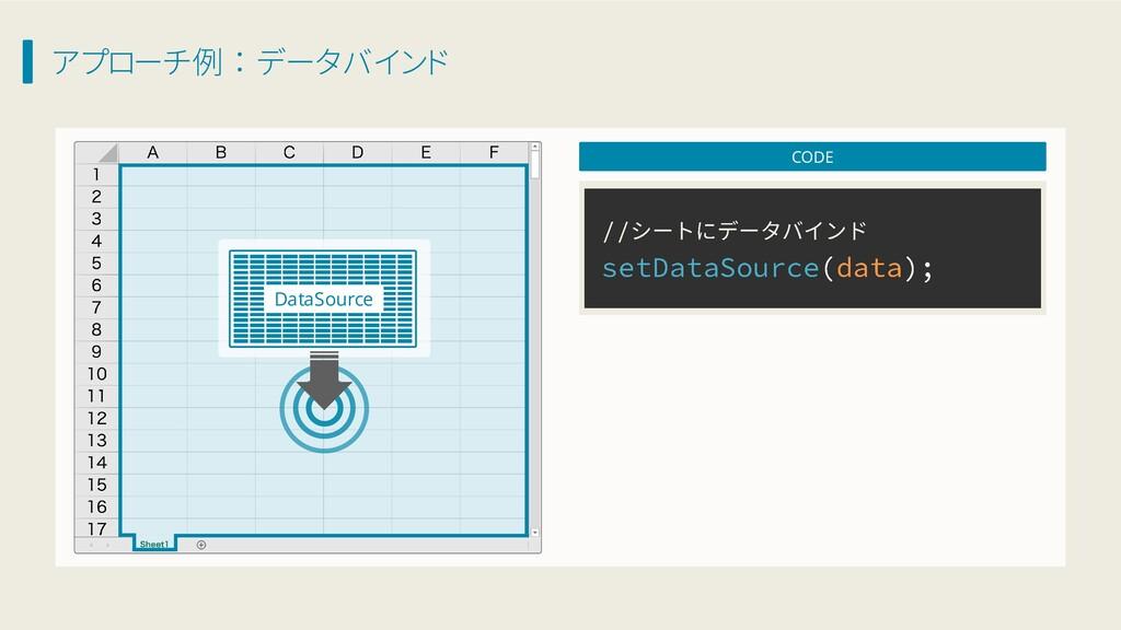 アプローチ例 : データバインド DataSource CODE