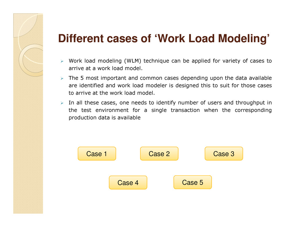 Different cases Different cases of 'Work of 'Wo...