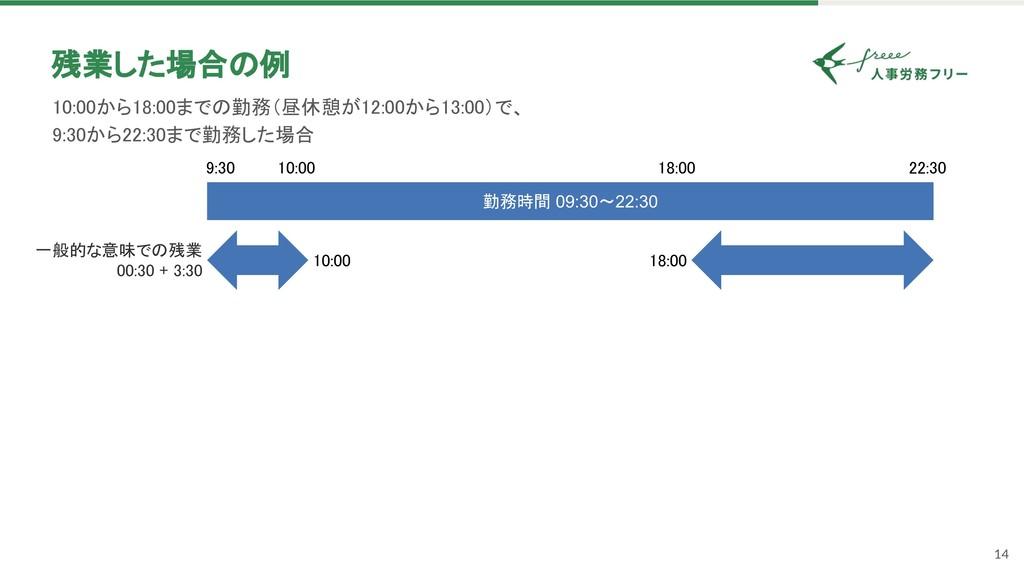 14 残業した場合 例 10:00から18:00まで 勤務(昼休憩が12:00から13:00...