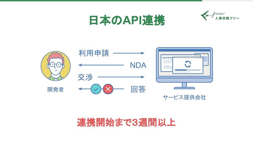開発者 利用申請 交渉 サービス提供会社 日本 API連携 連携開始まで3週間以上 NDA 回答