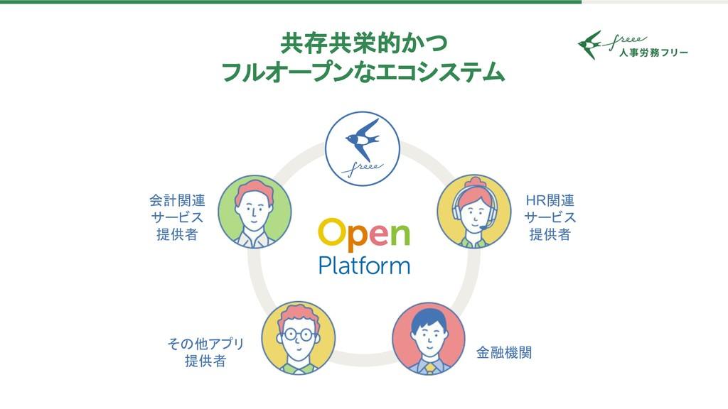HR関連 サービス 提供者 金融機関 共存共栄的かつ フルオープンなエコシステム 会計関連 サ...