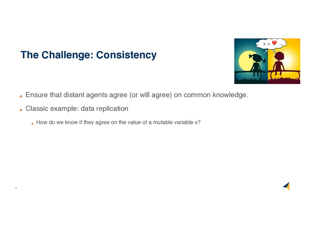 14 The Challenge: Consistency Ensure that dista...