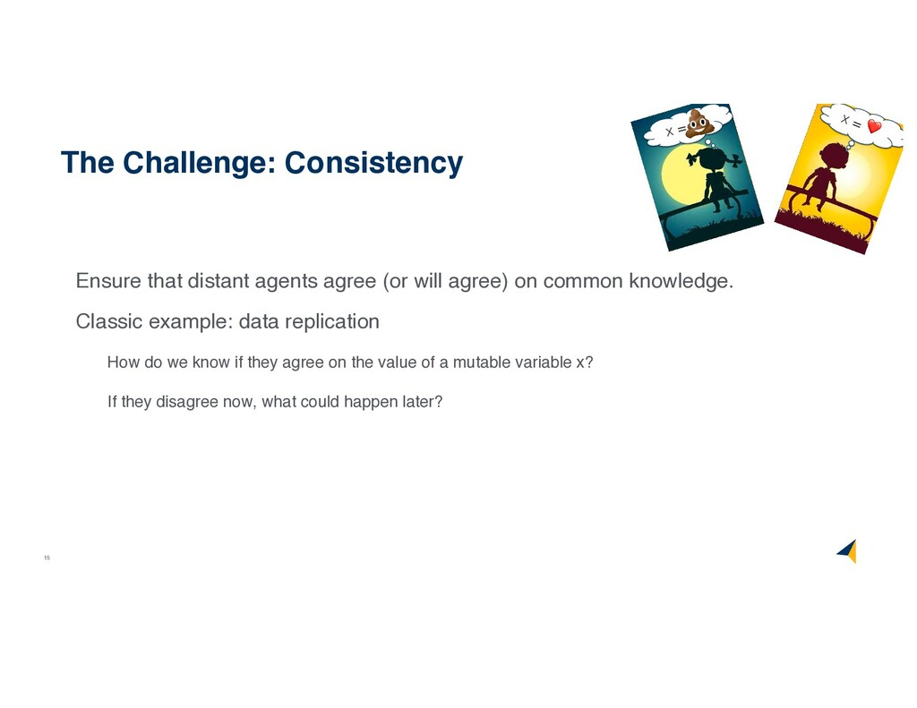15 The Challenge: Consistency Ensure that dista...