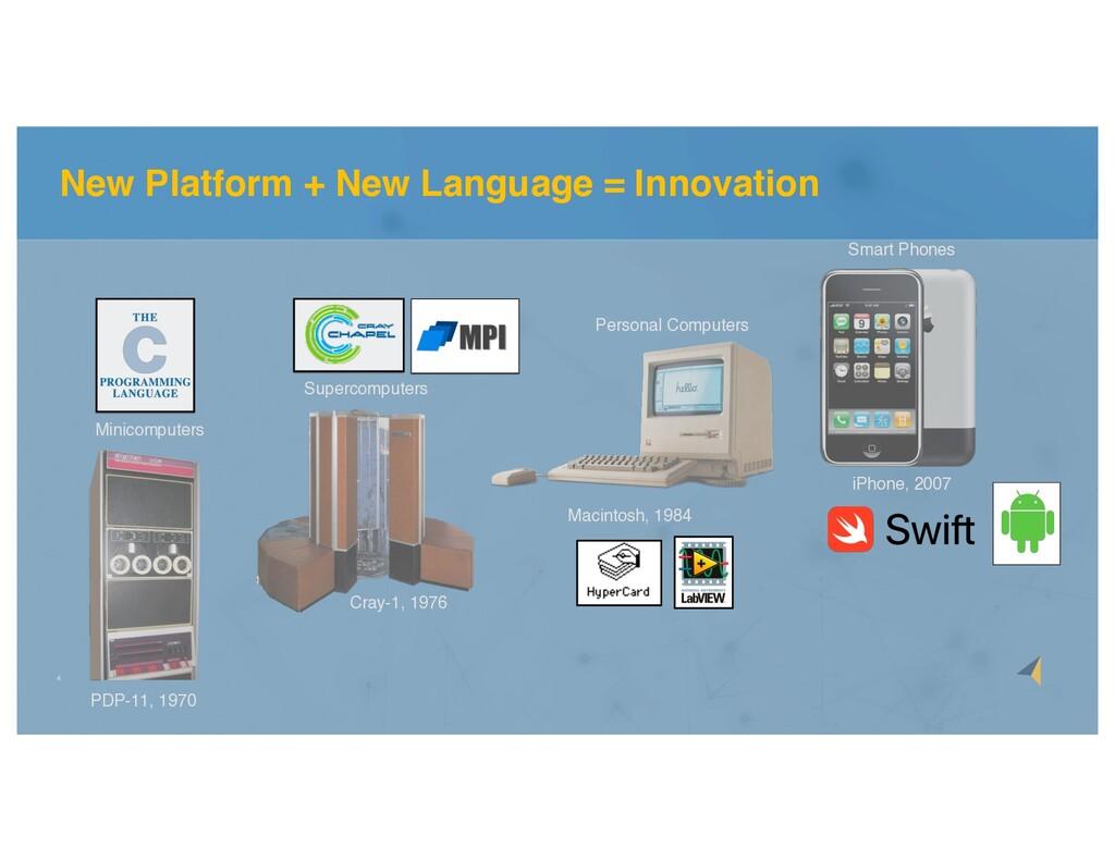 4 New Platform + New Language = Innovation Cray...
