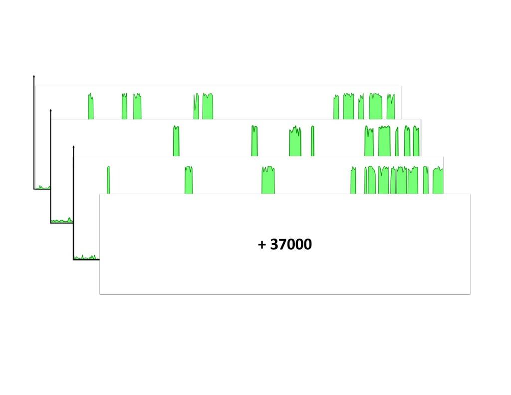 RESOURCE DEMANDS + … (x 37000) + 37000