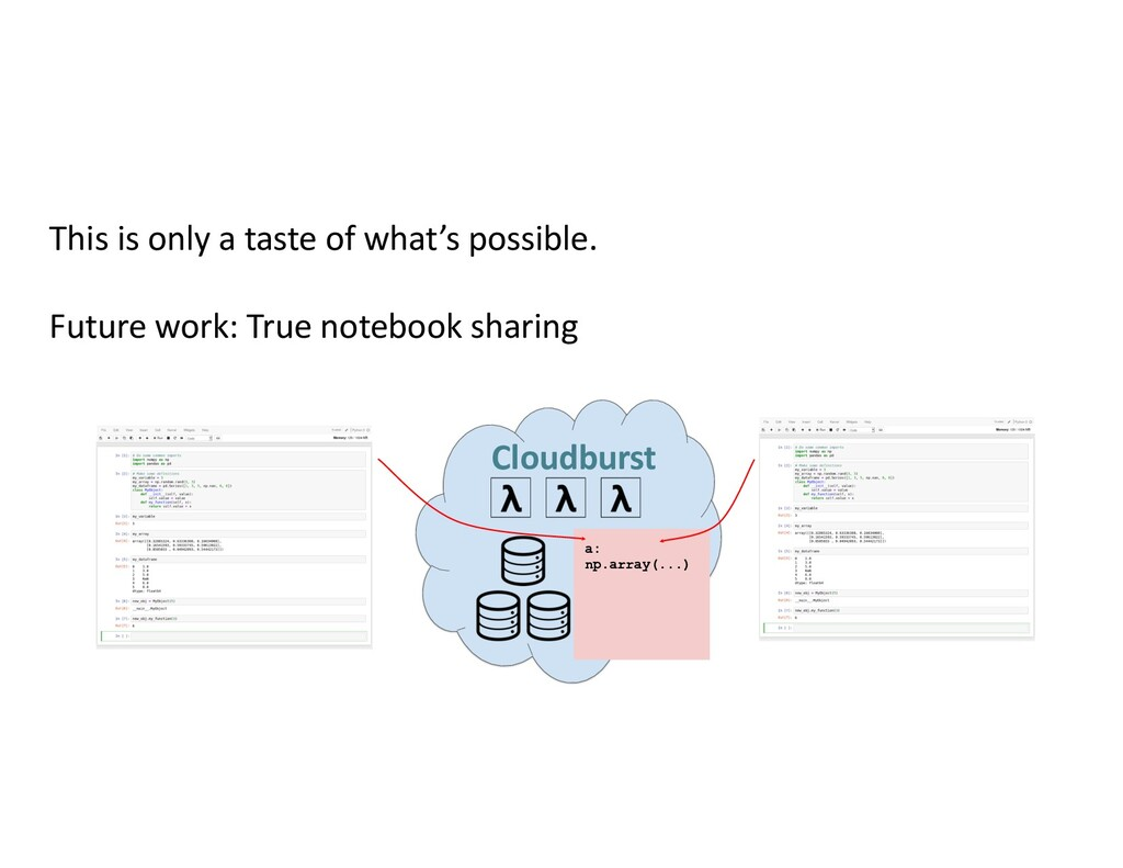 Cloudburst a: np.array(...) This is only a tast...