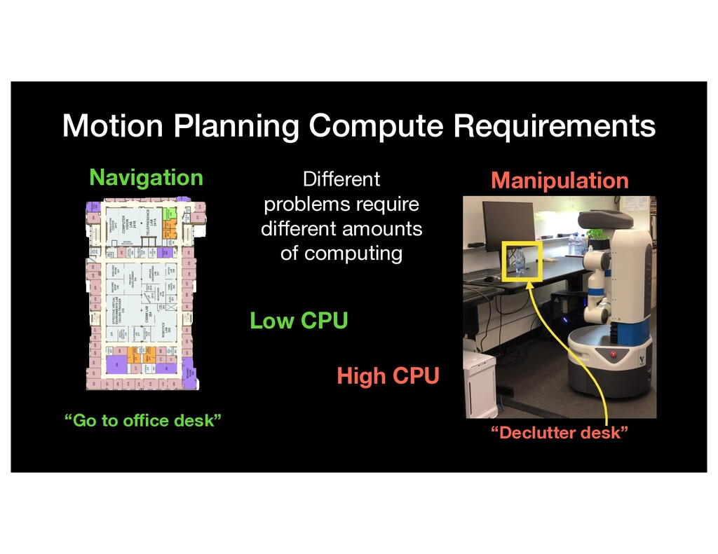 Motion Planning Compute Requirements Navigation...