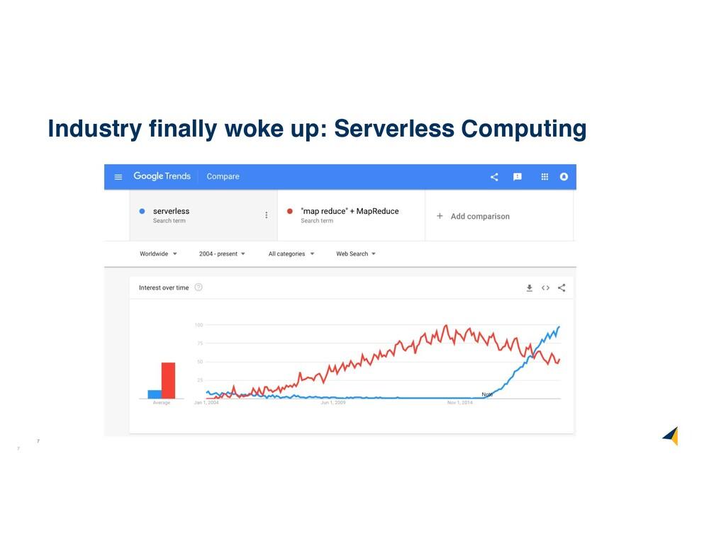 7 Industry finally woke up: Serverless Computing...