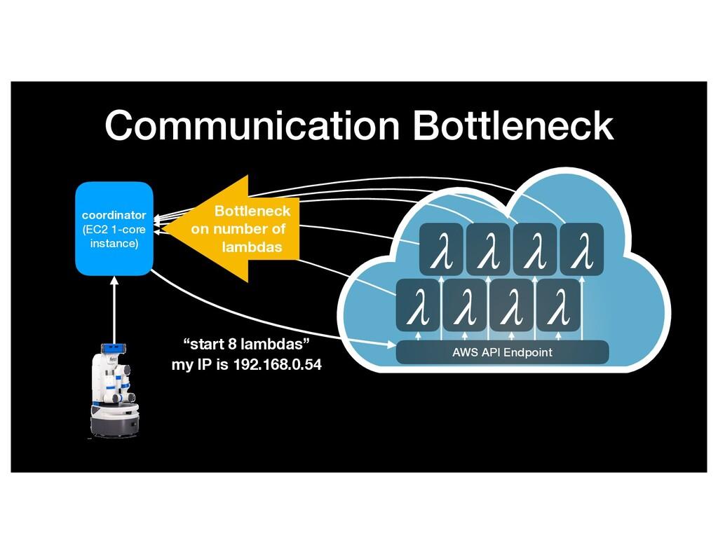Communication Bottleneck λ λ λ λ λ λ λ λ AWS AP...