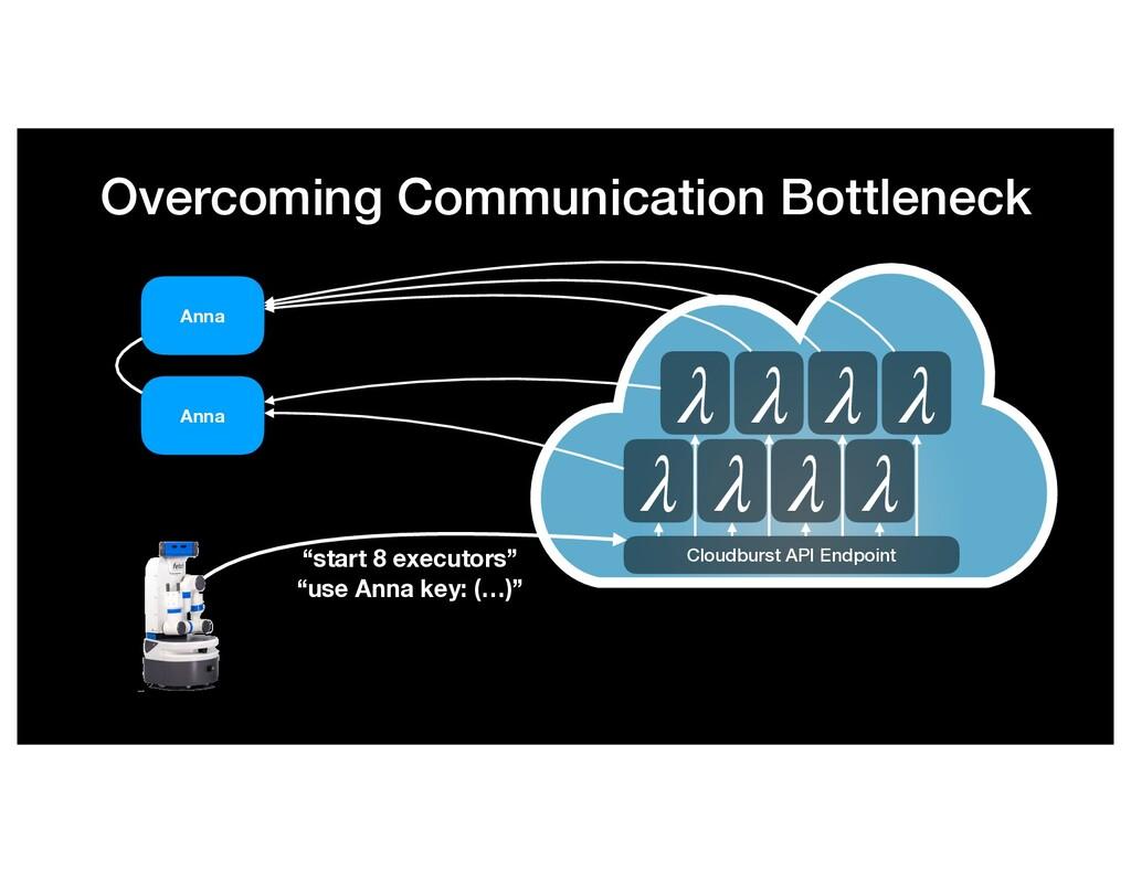 Overcoming Communication Bottleneck λ λ λ λ λ λ...
